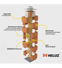 Cos de fum H 7m Heluz CEMACON